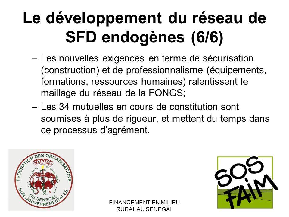 FINANCEMENT EN MILIEU RURAL AU SENEGAL Le développement du réseau de SFD endogènes (6/6) –Les nouvelles exigences en terme de sécurisation (constructi