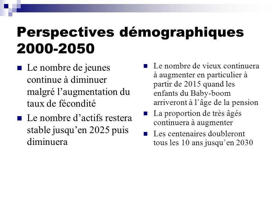 Le nombre de jeunes continue à diminuer malgré laugmentation du taux de fécondité Le nombre dactifs restera stable jusquen 2025 puis diminuera Le nomb