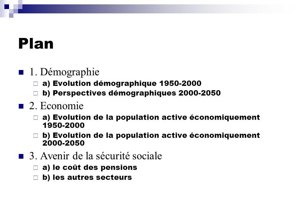 Plan 1. Démographie a) Evolution démographique 1950-2000 b) Perspectives démographiques 2000-2050 2. Economie a) Evolution de la population active éco