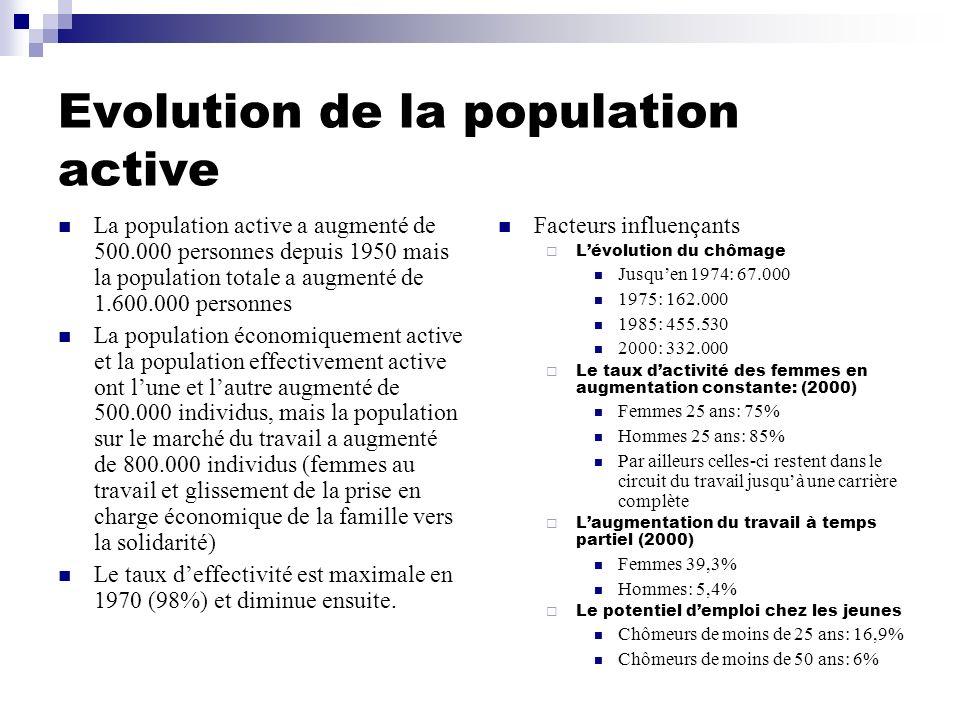Evolution de la population active La population active a augmenté de 500.000 personnes depuis 1950 mais la population totale a augmenté de 1.600.000 p