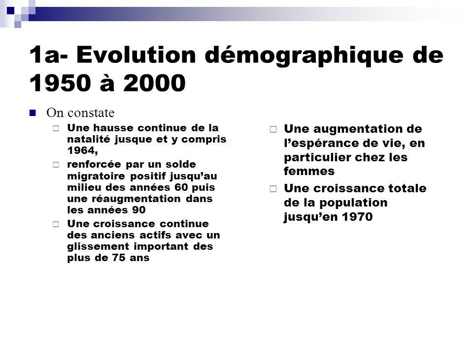 1a- Evolution démographique de 1950 à 2000 On constate Une hausse continue de la natalité jusque et y compris 1964, renforcée par un solde migratoire