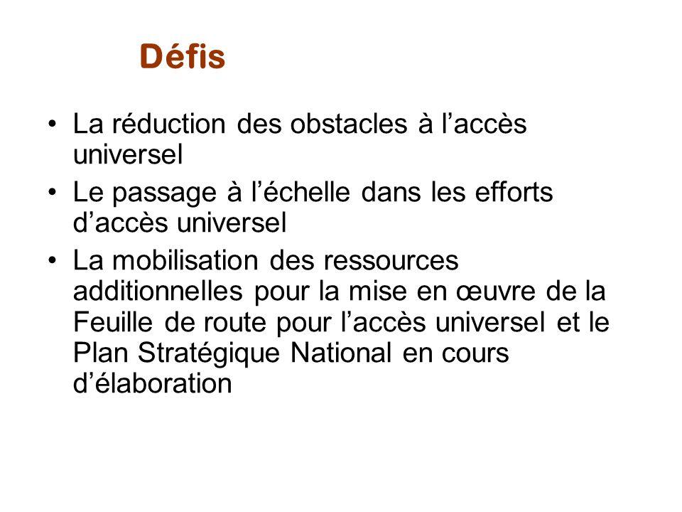 Besoins de financement de la lutte contre le sida, 2008-2010, en millions USD Source : Projection des résultats NASA sur les besoins de la Feuille de route (évaluée par le RNM)