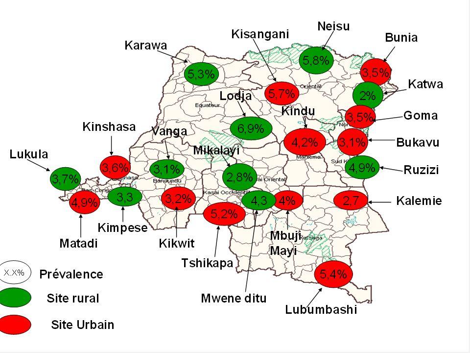 Situation du VIH et sida en RDC Comportements IndicateurValeur Plus dun partenaire sexuel les 12 derniers mois (Jeunes de 15-24 ans) 49,4% Utilisation du préservatif avec partenaires payant (RS occasionnel chez les 15 – 24 ans) 35,3% Précocité des rapports sexuels (avant 15 ans chez les 15 – 24 ans) 29,1% Source : Evaluation UNGASS 2007