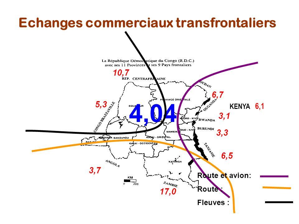 RDC: Pays en situation dépidémie généralisée avec une prévalence de 4.1% auprès des Femmes enceintes de 15 à 49 ans fréquentant les services de CPN Épidémie féminisée,ruralisée et juvénilisée Pays au carrefour de trois régions africaines à épidémies en plusieurs vitesses