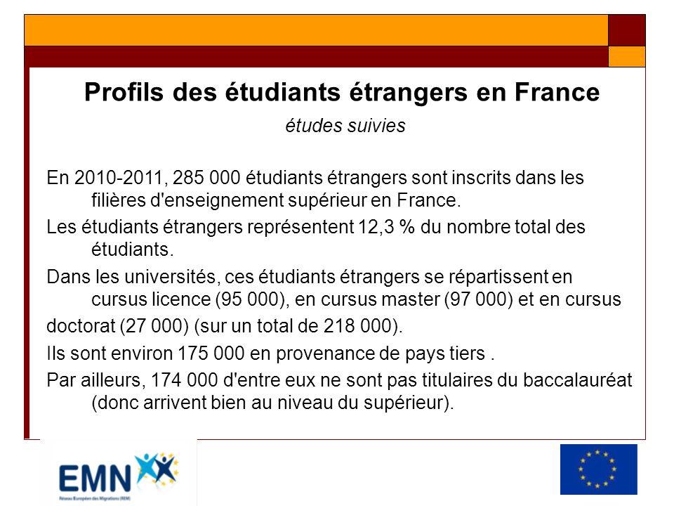 Profils des étudiants étrangers en France études suivies En 2010-2011, 285 000 étudiants étrangers sont inscrits dans les filières d'enseignement supé