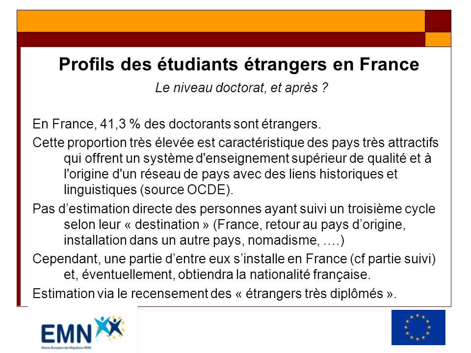 Profils des étudiants étrangers en France Le niveau doctorat, et après ? En France, 41,3 % des doctorants sont étrangers. Cette proportion très élevée