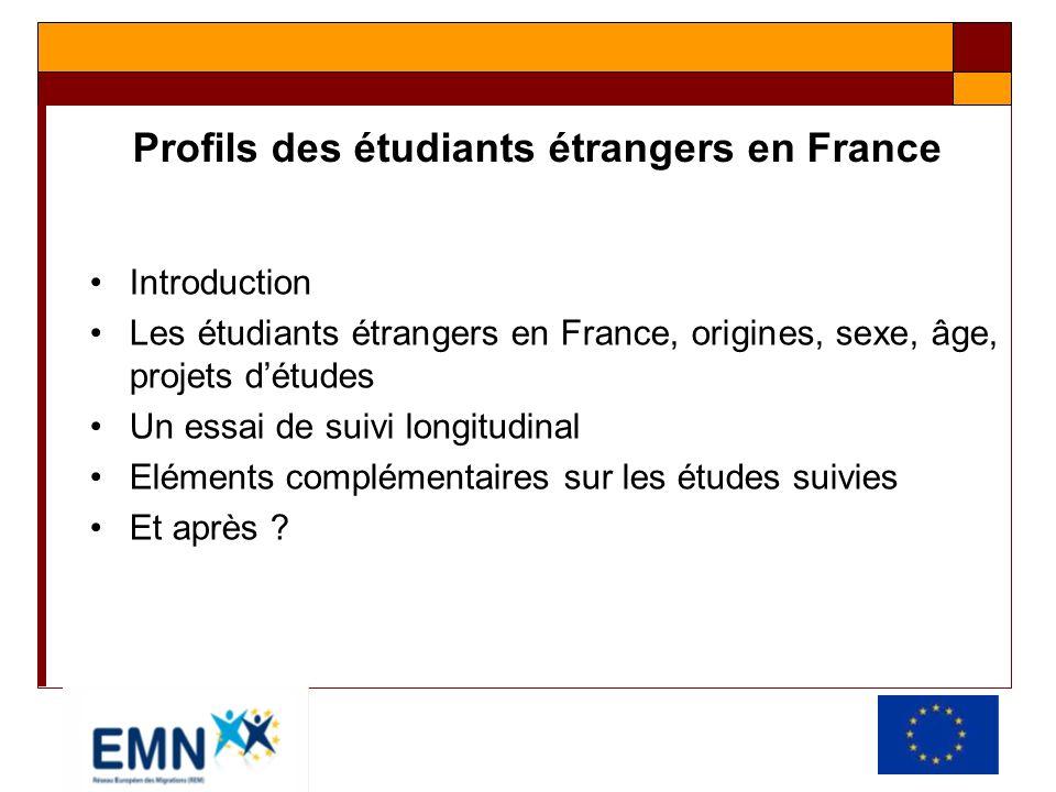 Profils des étudiants étrangers en France Introduction Les étudiants étrangers en France, origines, sexe, âge, projets détudes Un essai de suivi longi