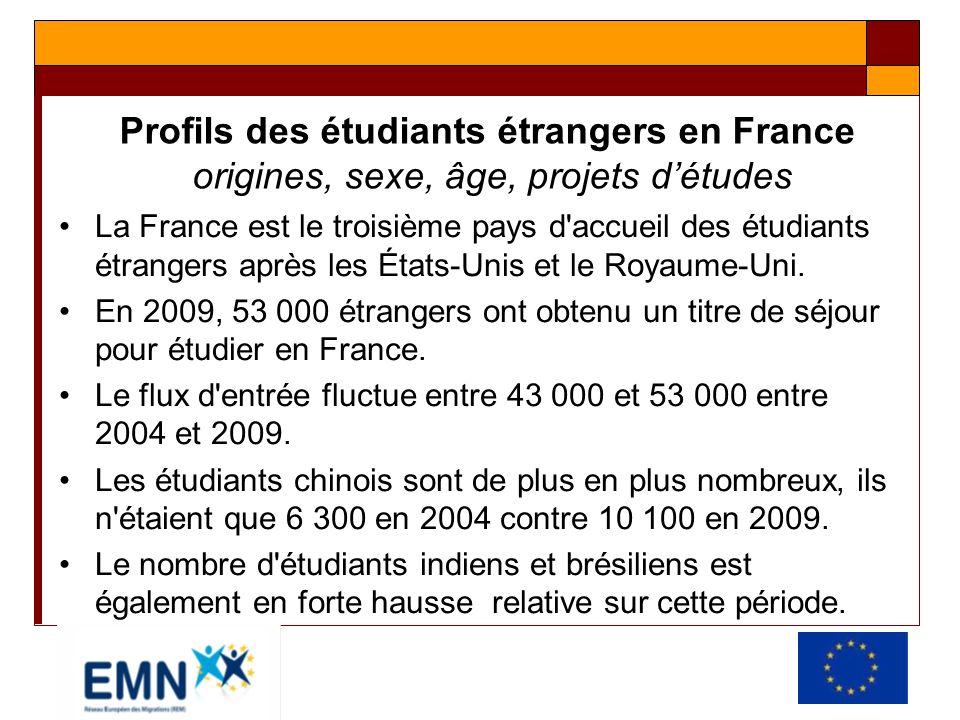 Profils des étudiants étrangers en France origines, sexe, âge, projets détudes En 2009 : une répartition à peu près égale en cinq « masses ».