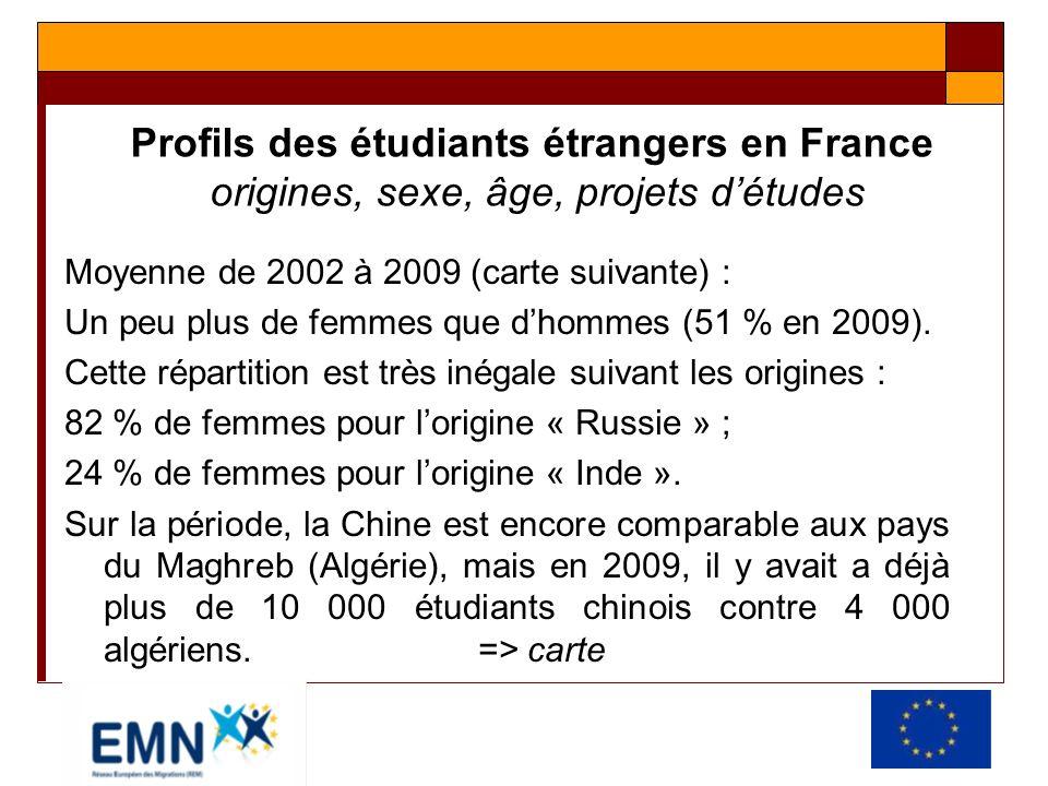 Profils des étudiants étrangers en France origines, sexe, âge, projets détudes Moyenne de 2002 à 2009 (carte suivante) : Un peu plus de femmes que dho