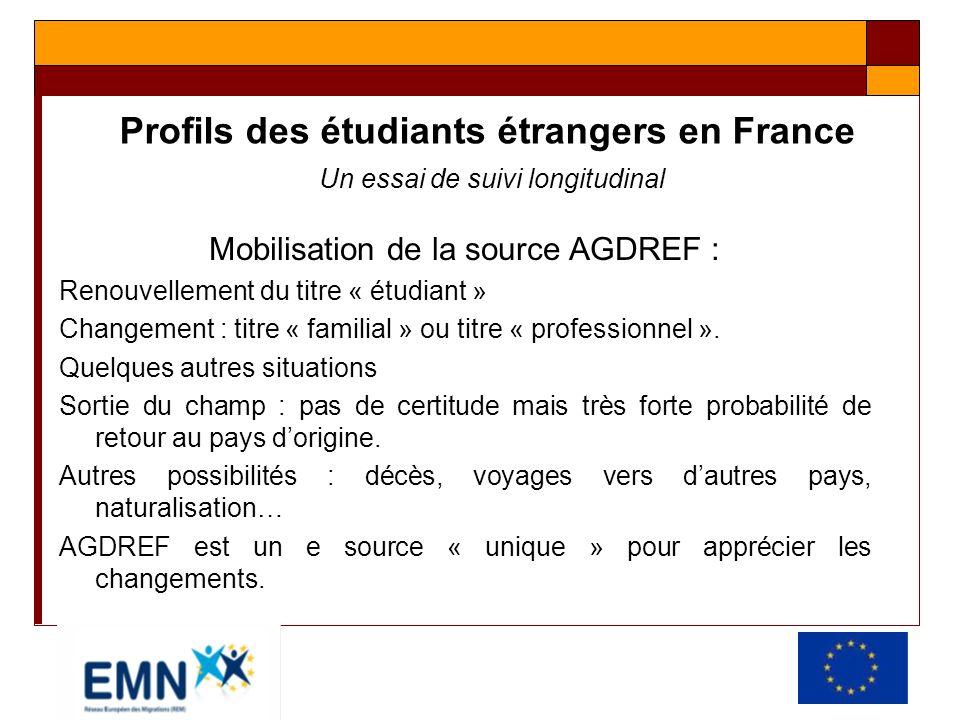Profils des étudiants étrangers en France Un essai de suivi longitudinal Mobilisation de la source AGDREF : Renouvellement du titre « étudiant » Chang