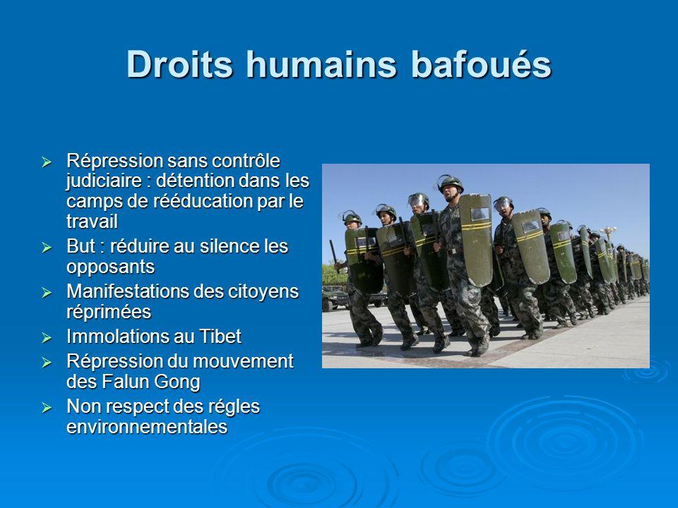 Droits humains bafoués Répression sans contrôle judiciaire : détention dans les camps de rééducation par le travail Répression sans contrôle judiciaire : détention dans les camps de rééducation par le travail But : réduire au silence les opposants But : réduire au silence les opposants Manifestations des citoyens réprimées Manifestations des citoyens réprimées Immolations au Tibet Immolations au Tibet Répression du mouvement des Falun Gong Répression du mouvement des Falun Gong Non respect des régles environnementales Non respect des régles environnementales