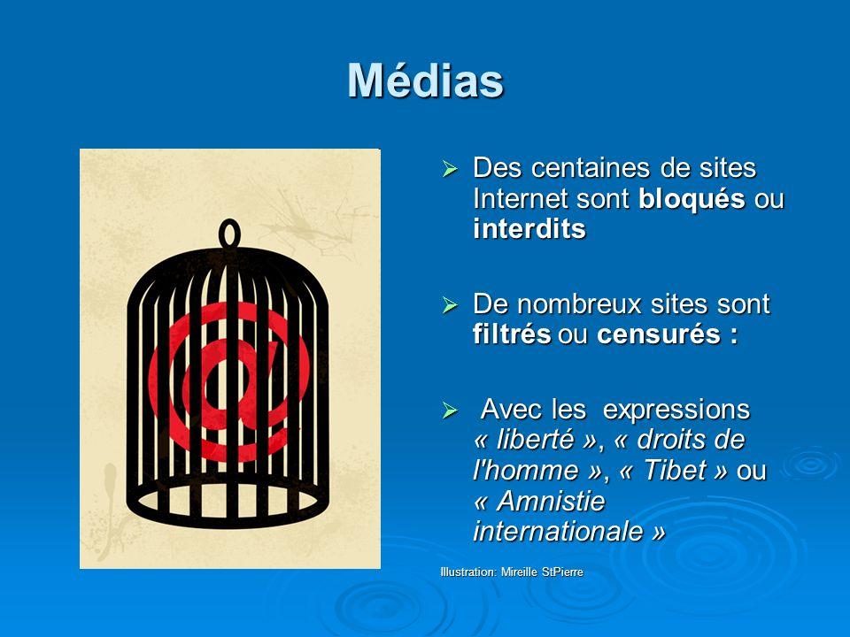 Médias Des centaines de sites Internet sont bloqués ou interdits Des centaines de sites Internet sont bloqués ou interdits De nombreux sites sont filt