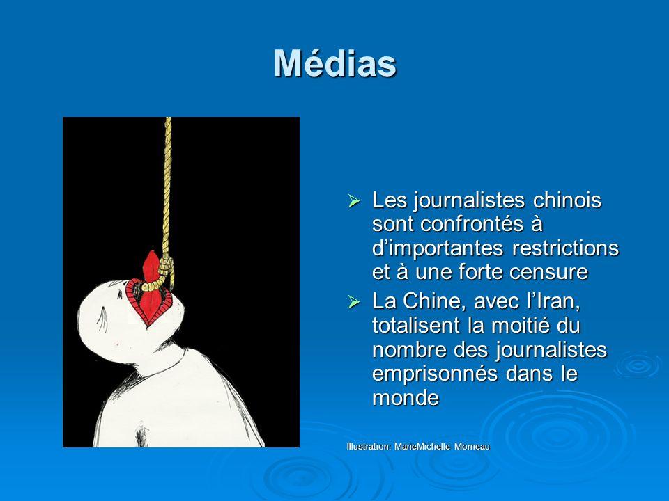 Médias Les journalistes chinois sont confrontés à dimportantes restrictions et à une forte censure Les journalistes chinois sont confrontés à dimportantes restrictions et à une forte censure La Chine, avec lIran, totalisent la moitié du nombre des journalistes emprisonnés dans le monde La Chine, avec lIran, totalisent la moitié du nombre des journalistes emprisonnés dans le monde Illustration: MarieMichelle Morneau