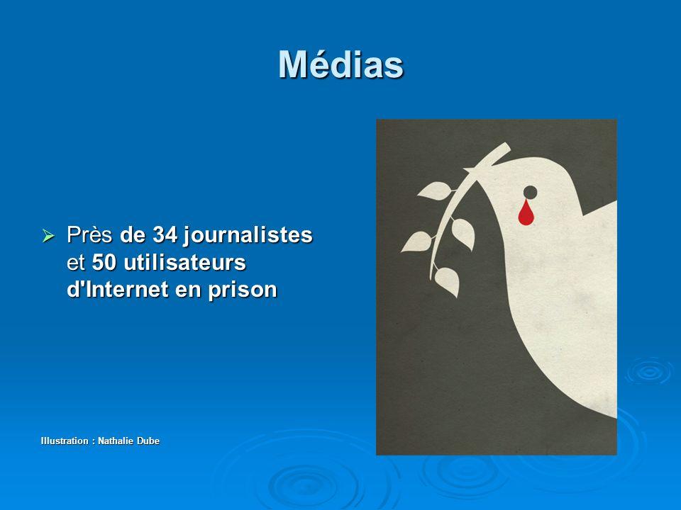 Médias Près de 34 journalistes et 50 utilisateurs d'Internet en prison Près de 34 journalistes et 50 utilisateurs d'Internet en prison Illustration :