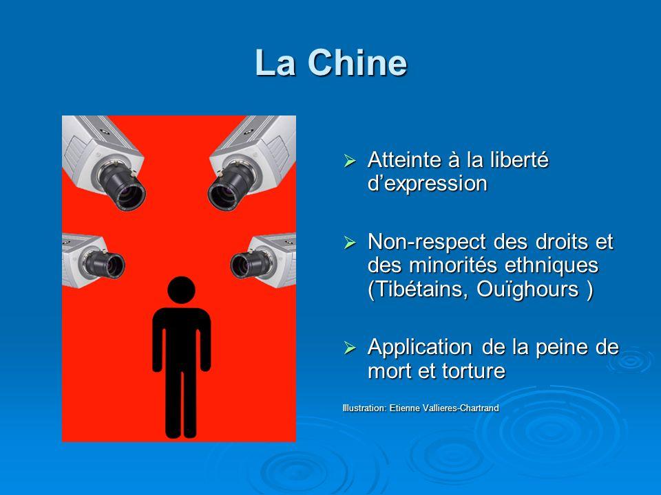 Médias Des centaines de sites Internet sont bloqués ou interdits Des centaines de sites Internet sont bloqués ou interdits De nombreux sites sont filtrés ou censurés : De nombreux sites sont filtrés ou censurés : Avec les expressions « liberté », « droits de l homme », « Tibet » ou « Amnistie internationale » Avec les expressions « liberté », « droits de l homme », « Tibet » ou « Amnistie internationale » Illustration: Mireille StPierre