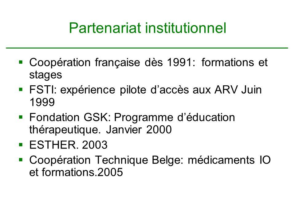 Partenariat institutionnel Coopération française dès 1991: formations et stages FSTI: expérience pilote daccès aux ARV Juin 1999 Fondation GSK: Programme déducation thérapeutique.
