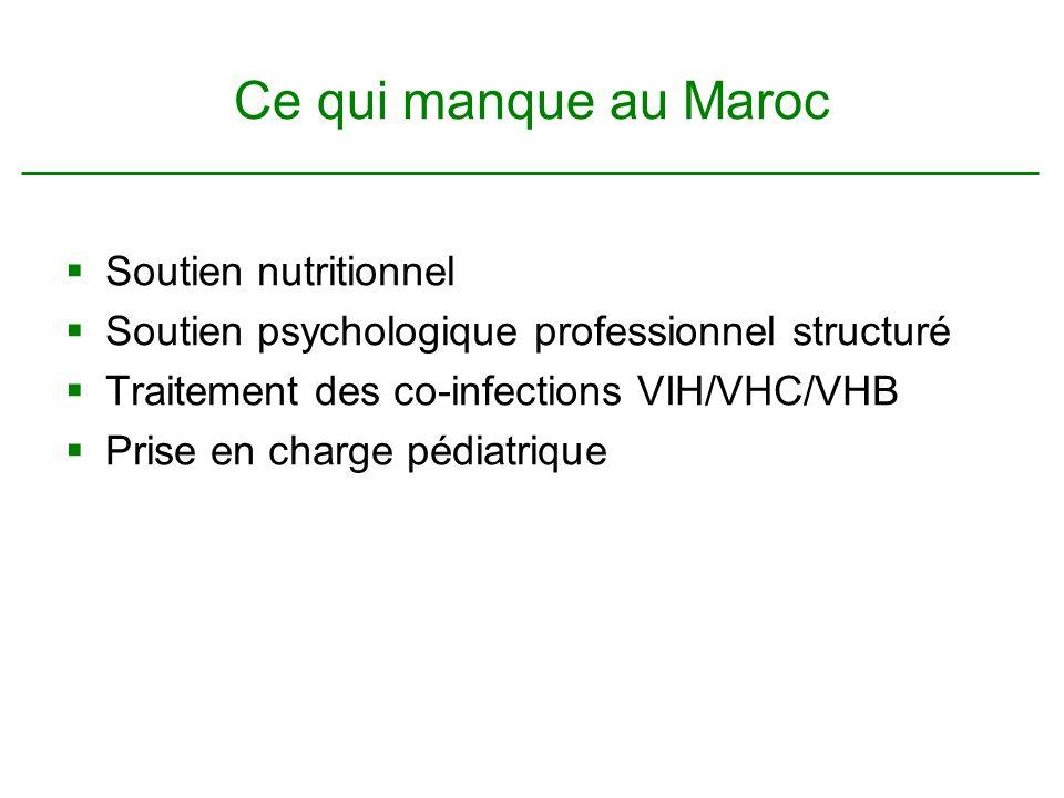 Ce qui manque au Maroc Soutien nutritionnel Soutien psychologique professionnel structuré Traitement des co-infections VIH/VHC/VHB Prise en charge pédiatrique