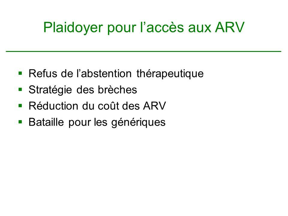 Plaidoyer pour laccès aux ARV Refus de labstention thérapeutique Stratégie des brèches Réduction du coût des ARV Bataille pour les génériques
