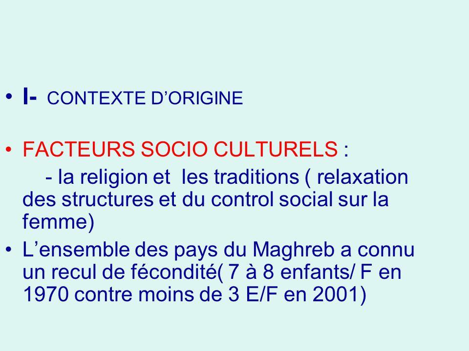 I- CONTEXTE DORIGINE FACTEURS SOCIO CULTURELS : - la religion et les traditions ( relaxation des structures et du control social sur la femme) Lensemble des pays du Maghreb a connu un recul de fécondité( 7 à 8 enfants/ F en 1970 contre moins de 3 E/F en 2001)
