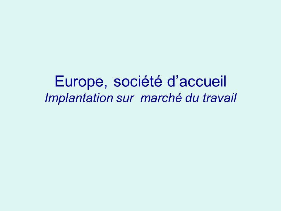 Europe, société daccueil Implantation sur marché du travail