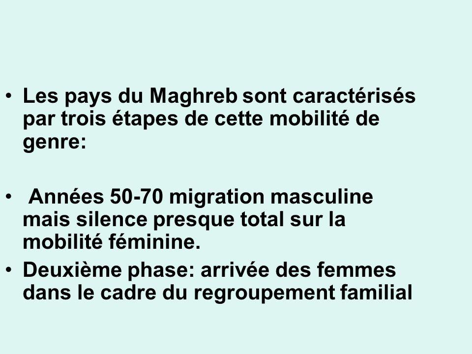 Les pays du Maghreb sont caractérisés par trois étapes de cette mobilité de genre: Années 50-70 migration masculine mais silence presque total sur la mobilité féminine.