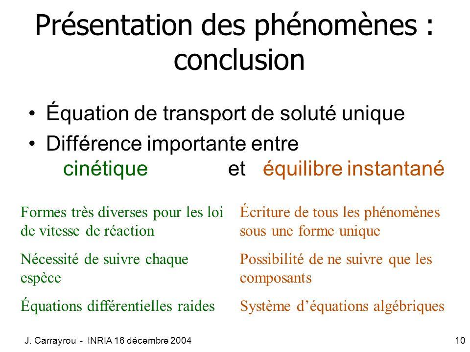 J. Carrayrou - INRIA 16 décembre 200410 Présentation des phénomènes : conclusion Équation de transport de soluté unique Différence importante entre ci