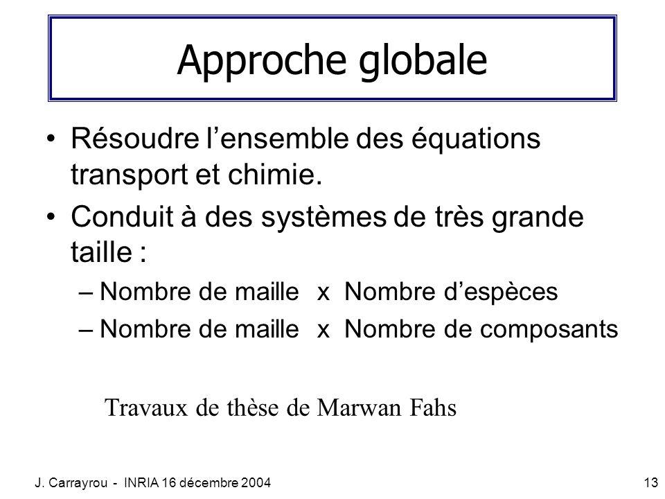 J. Carrayrou - INRIA 16 décembre 200413 Approche globale Résoudre lensemble des équations transport et chimie. Conduit à des systèmes de très grande t