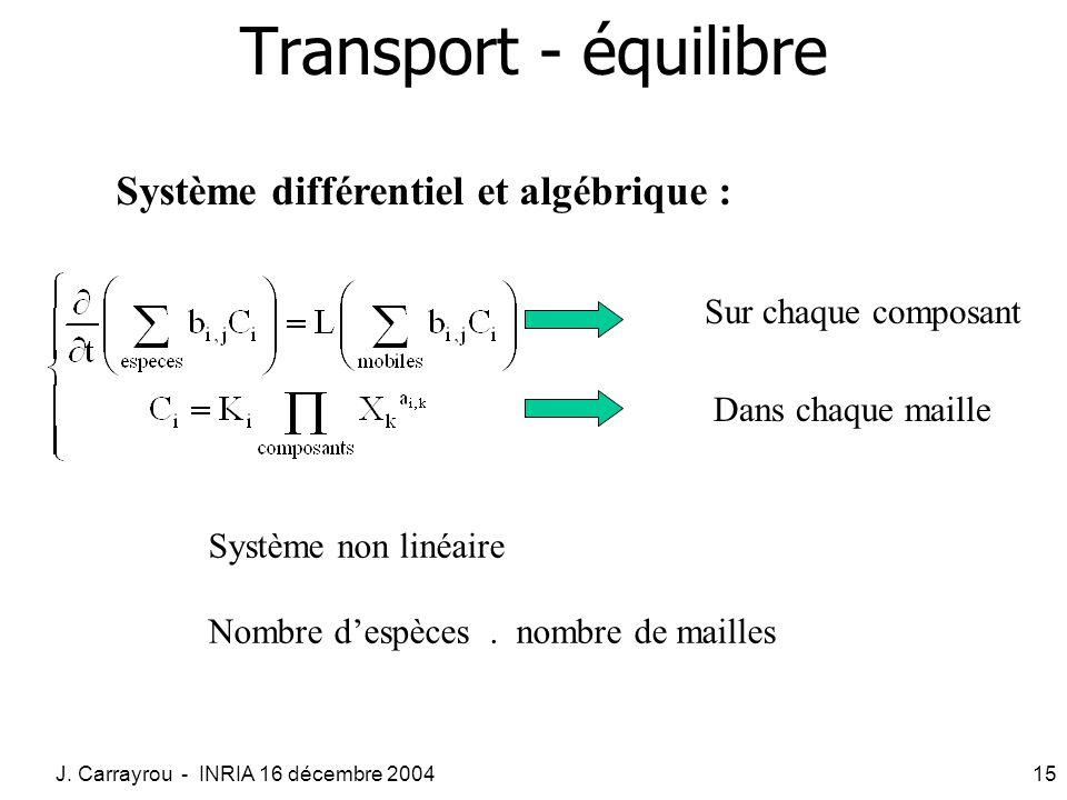 J. Carrayrou - INRIA 16 décembre 200415 Transport - équilibre Système différentiel et algébrique : Sur chaque composant Dans chaque maille Système non