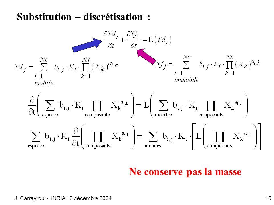 J. Carrayrou - INRIA 16 décembre 200416 Substitution – discrétisation : Ne conserve pas la masse