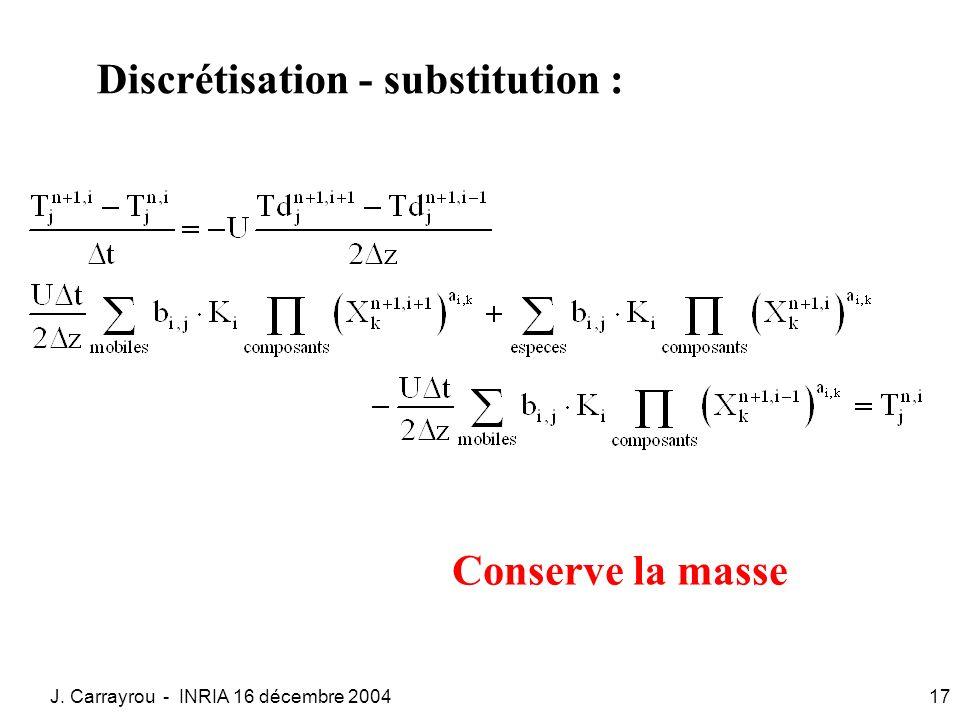 J. Carrayrou - INRIA 16 décembre 200417 Discrétisation - substitution : Conserve la masse