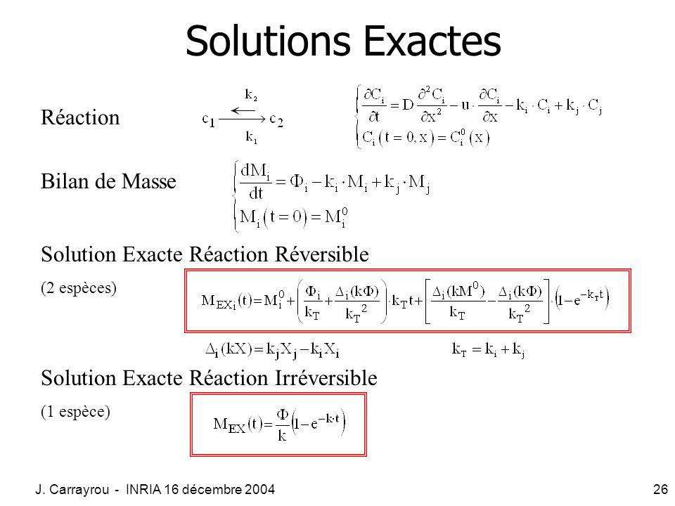 J. Carrayrou - INRIA 16 décembre 200426 Solutions Exactes Solution Exacte Réaction Irréversible (1 espèce) Solution Exacte Réaction Réversible (2 espè