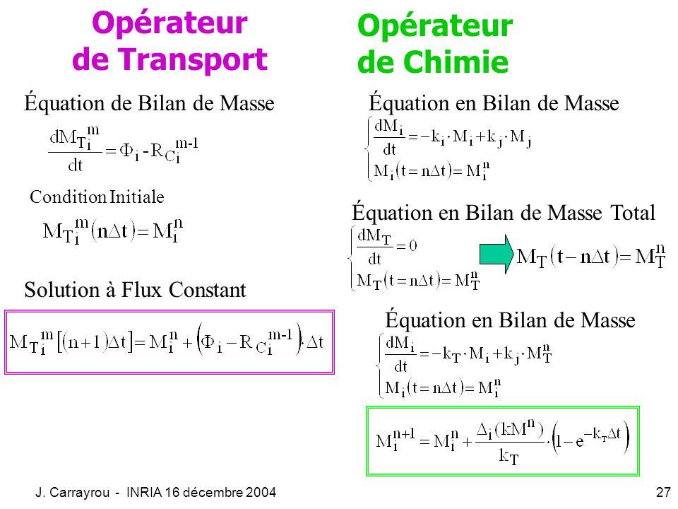 J. Carrayrou - INRIA 16 décembre 200427 Opérateur de Transport Équation de Bilan de Masse Condition Initiale Solution à Flux Constant Opérateur de Chi
