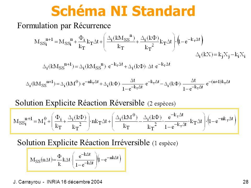J. Carrayrou - INRIA 16 décembre 200428 Schéma NI Standard Solution Explicite Réaction Réversible (2 espèces) Solution Explicite Réaction Irréversible