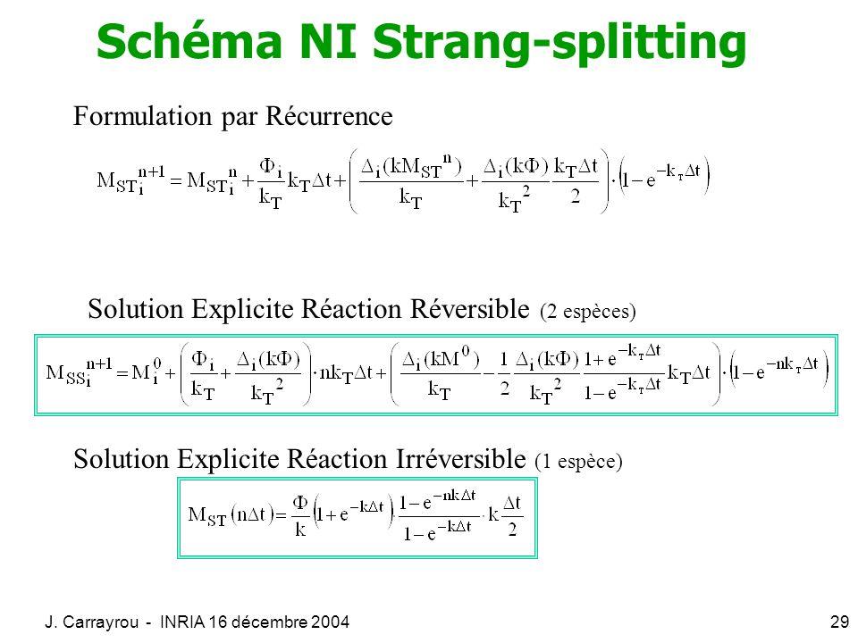 J. Carrayrou - INRIA 16 décembre 200429 Schéma NI Strang-splitting Formulation par Récurrence Solution Explicite Réaction Irréversible (1 espèce) Solu