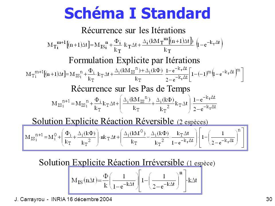 J. Carrayrou - INRIA 16 décembre 200430 Schéma I Standard Récurrence sur les Itérations Formulation Explicite par Itérations Récurrence sur les Pas de