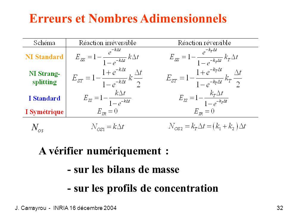 J. Carrayrou - INRIA 16 décembre 200432 Erreurs et Nombres Adimensionnels N os NI Standard A vérifier numériquement : - sur les bilans de masse - sur