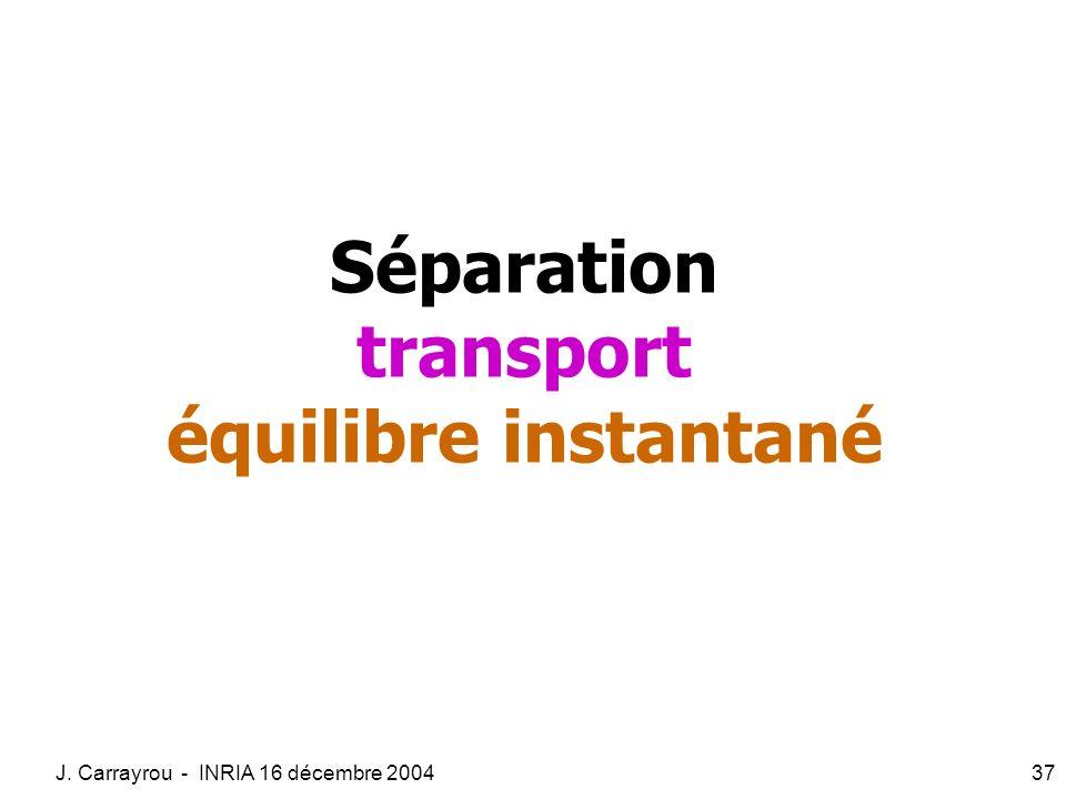 J. Carrayrou - INRIA 16 décembre 200437 Séparation transport équilibre instantané