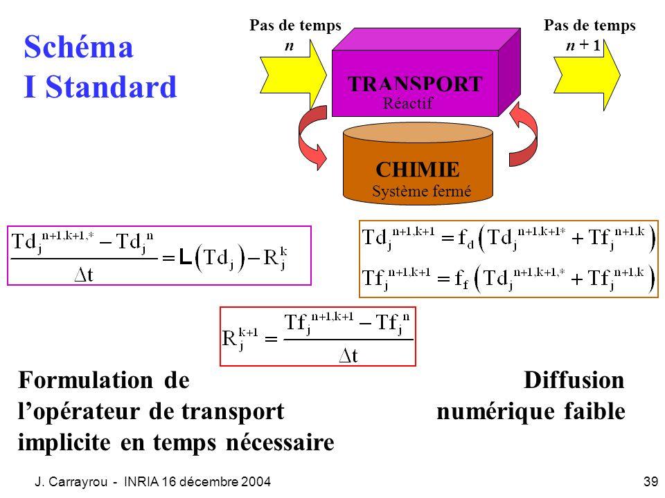 J. Carrayrou - INRIA 16 décembre 200439 Schéma I Standard Formulation de lopérateur de transport implicite en temps nécessaire Diffusion numérique fai