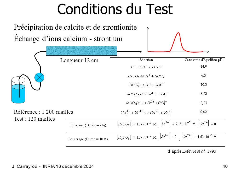 J. Carrayrou - INRIA 16 décembre 200440 Conditions du Test daprès Lefèvre et al. 1993 Précipitation de calcite et de strontionite Échange dions calciu