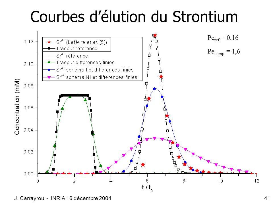 J. Carrayrou - INRIA 16 décembre 200441 Courbes délution du Strontium Pe comp = 1,6 Pe ref = 0,16