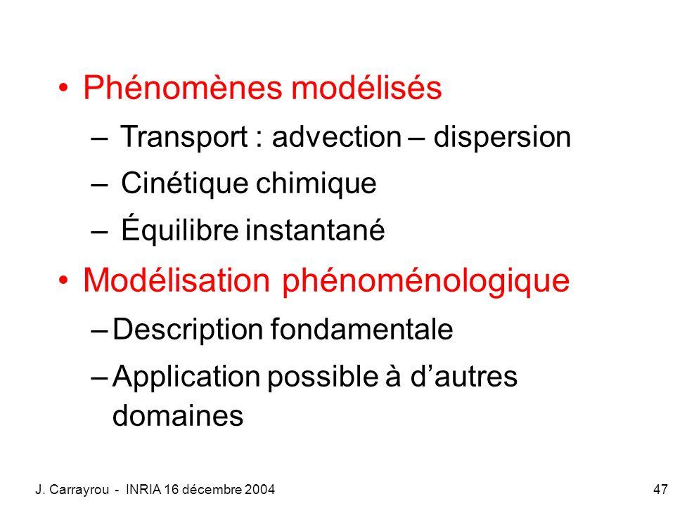 J. Carrayrou - INRIA 16 décembre 200447 Phénomènes modélisés – Transport : advection – dispersion – Cinétique chimique – Équilibre instantané Modélisa