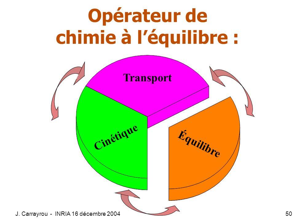 J. Carrayrou - INRIA 16 décembre 200450 Opérateur de chimie à léquilibre : Transport Cinétique Équilibre