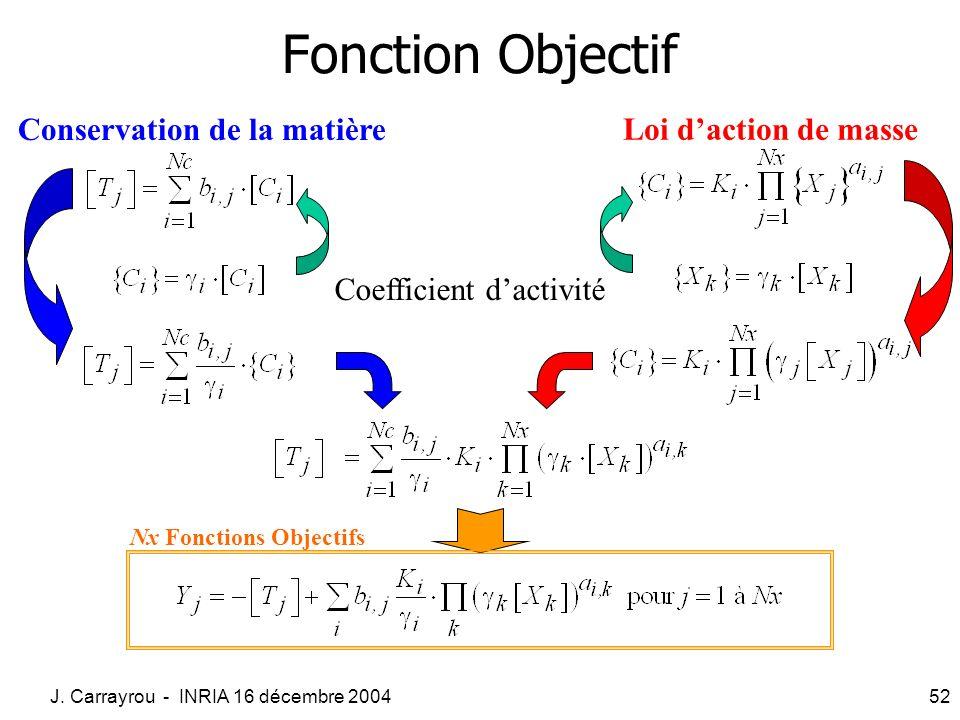 J. Carrayrou - INRIA 16 décembre 200452 Fonction Objectif Loi daction de masse Conservation de la matière Coefficient dactivité Nx Fonctions Objectifs