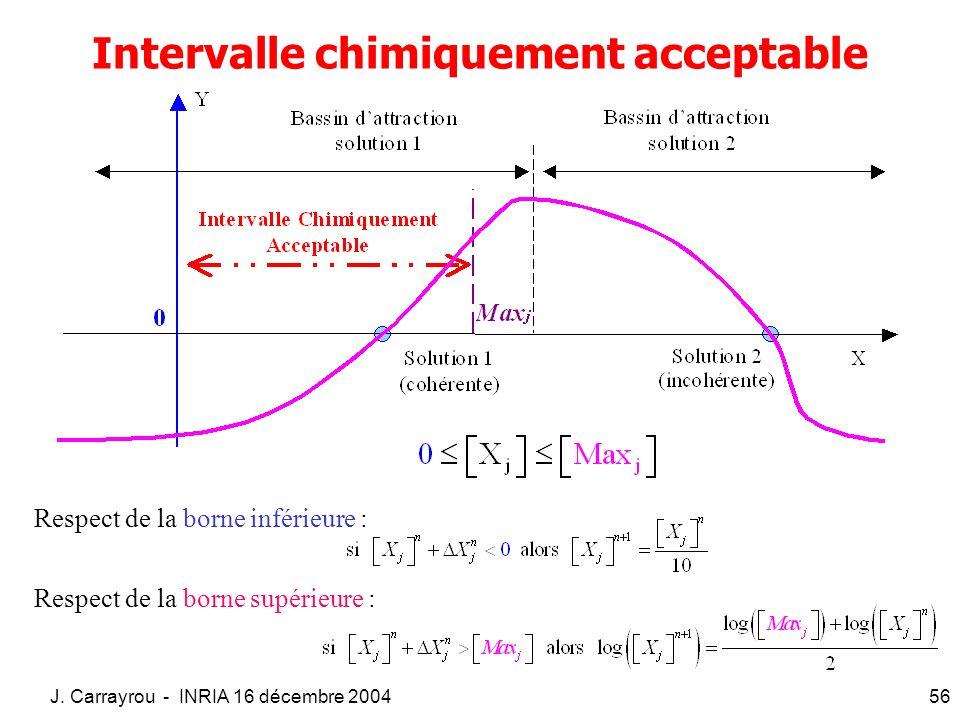 J. Carrayrou - INRIA 16 décembre 200456 Intervalle chimiquement acceptable Respect de la borne inférieure : Respect de la borne supérieure :