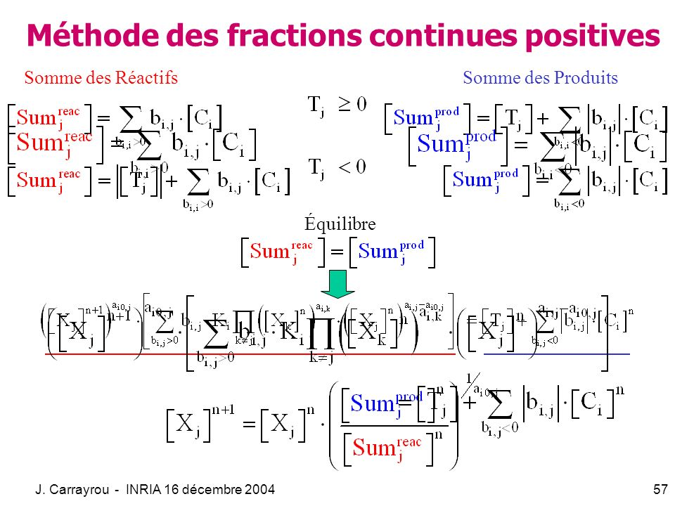 J. Carrayrou - INRIA 16 décembre 200457 Méthode des fractions continues positives Équilibre Somme des RéactifsSomme des Produits