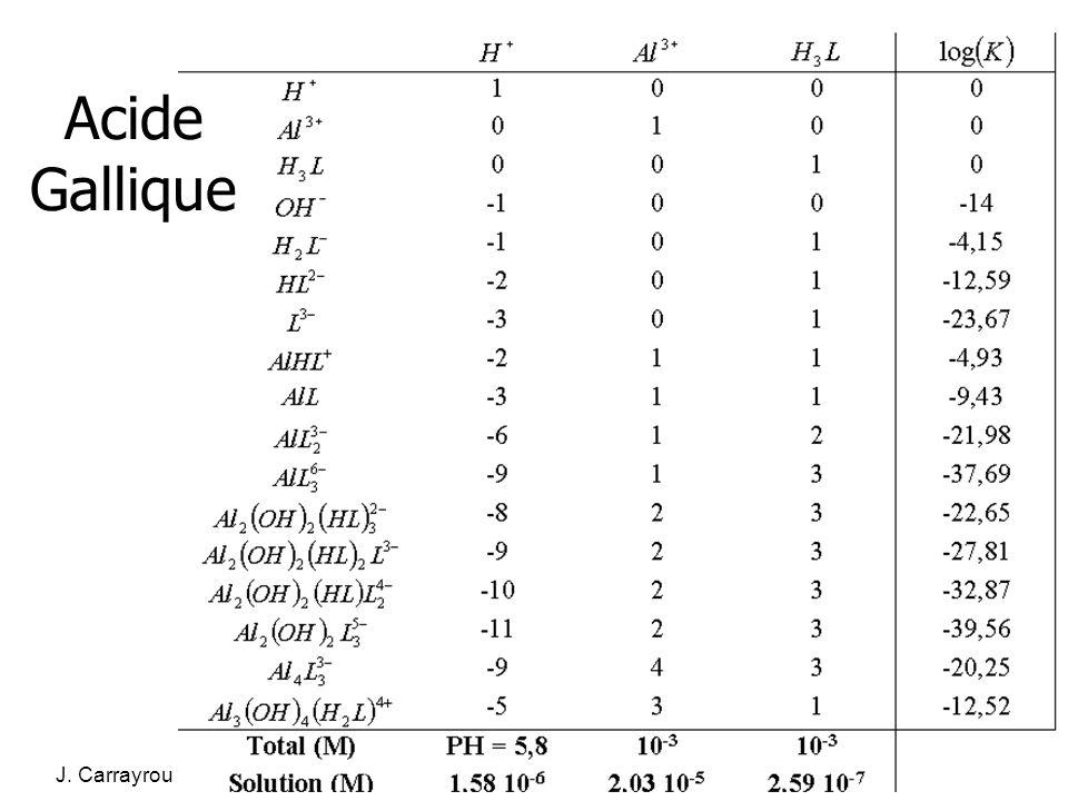 J. Carrayrou - INRIA 16 décembre 200459 Acide Gallique