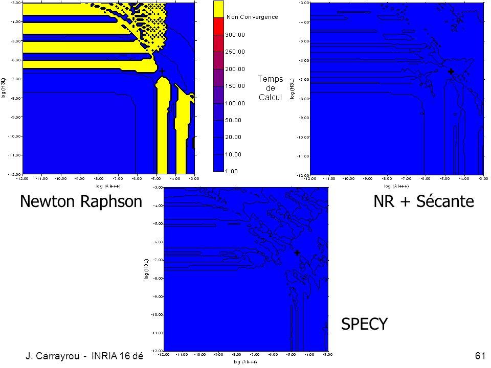 J. Carrayrou - INRIA 16 décembre 200461 Newton RaphsonNR + Sécante SPECY