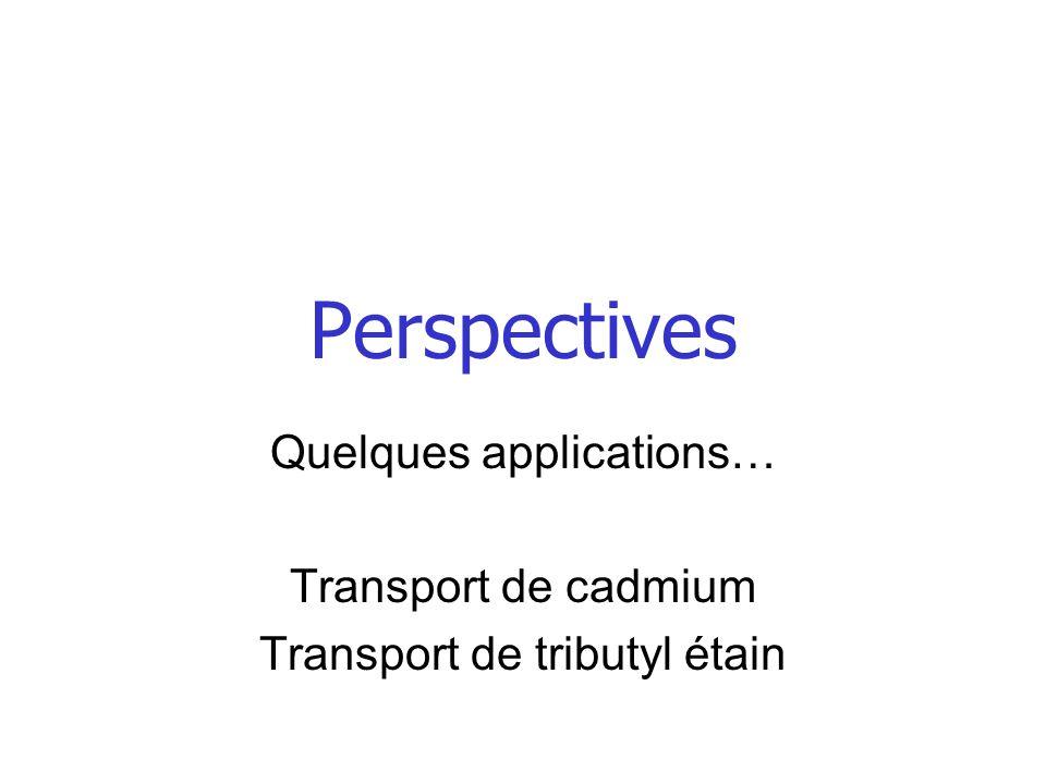 Perspectives Quelques applications… Transport de cadmium Transport de tributyl étain