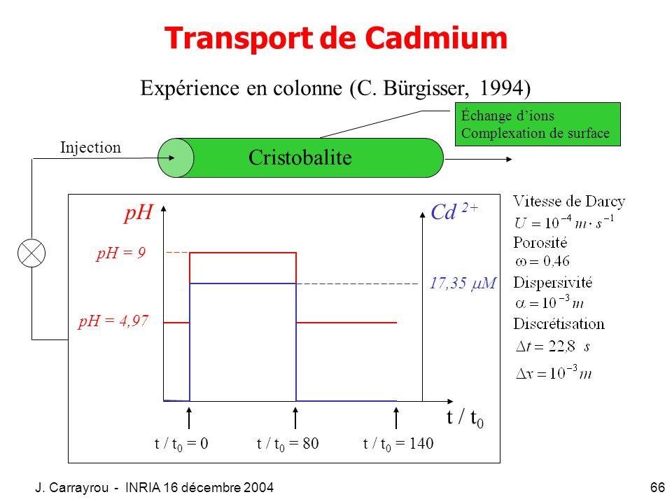 J. Carrayrou - INRIA 16 décembre 200466 Transport de Cadmium Expérience en colonne (C. Bürgisser, 1994) Cristobalite pH pH = 4,97 pH = 9 Cd 2+ 17,35 M