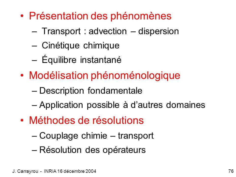 J. Carrayrou - INRIA 16 décembre 200476 Présentation des phénomènes – Transport : advection – dispersion – Cinétique chimique – Équilibre instantané M
